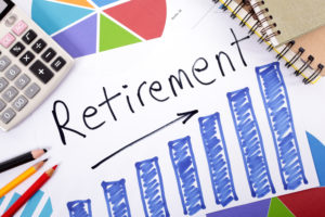 aveo-aog-share-price-Retirement plan