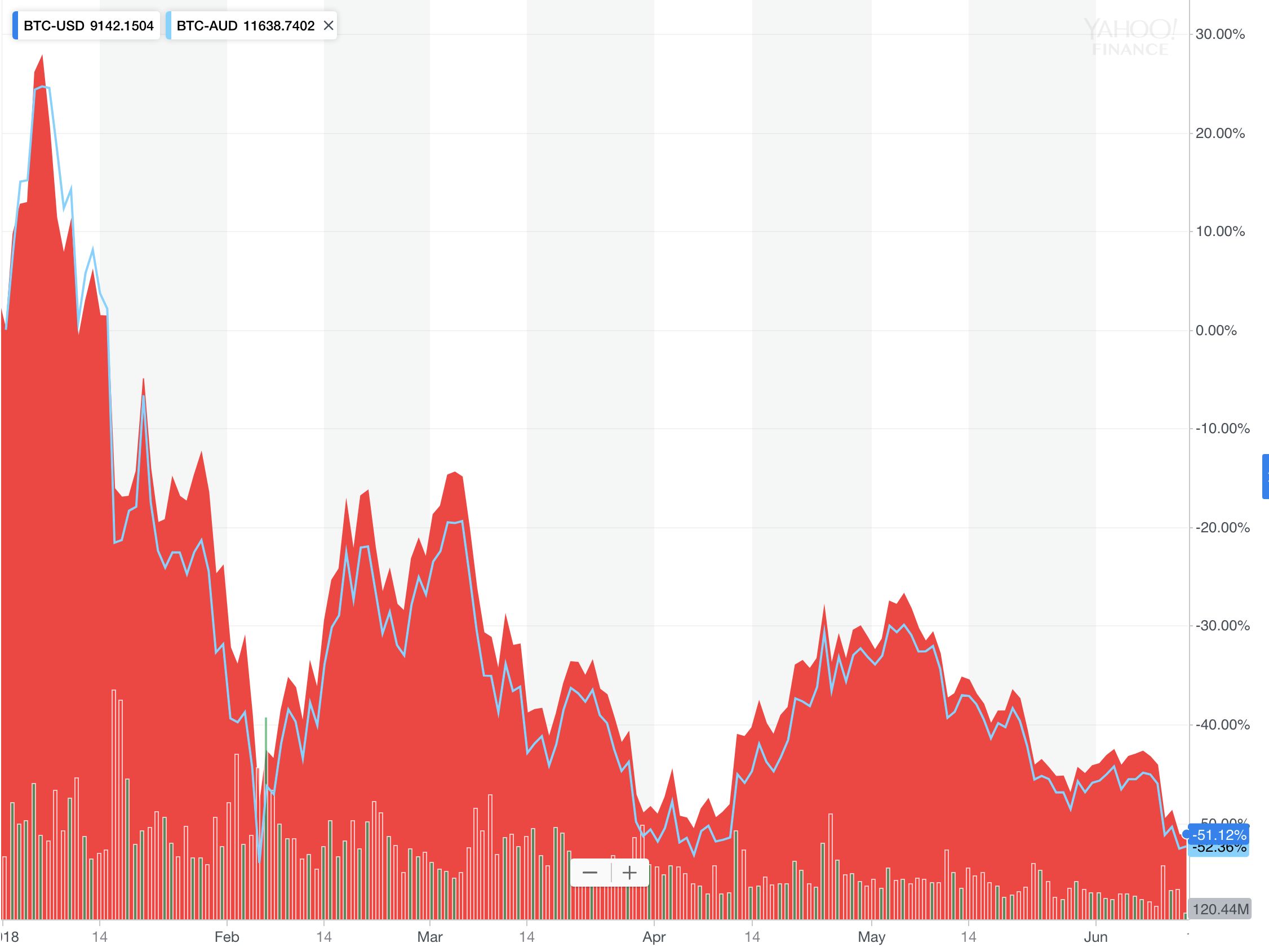 btc-price-chart