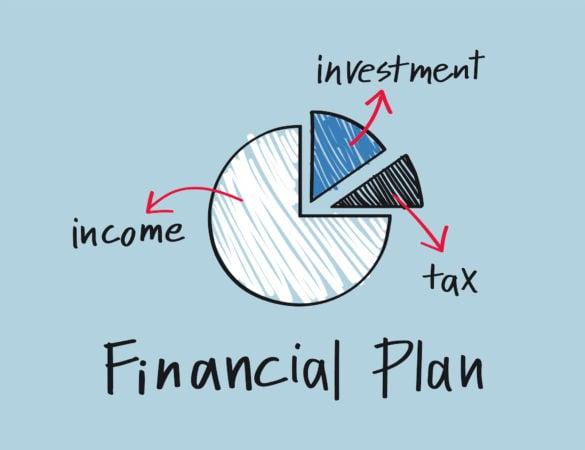 wam-asx-wam capital-geoff-wilson-pie-plan-portfolio-labour-labor