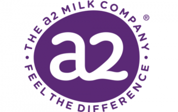 A2 Milk Company Ltd (ASX:A2M) – an Australian monster stock