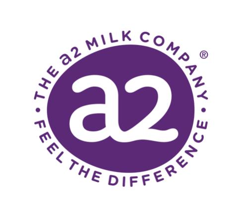 a2m-share-price-a2-milk-asx-share-price-logo